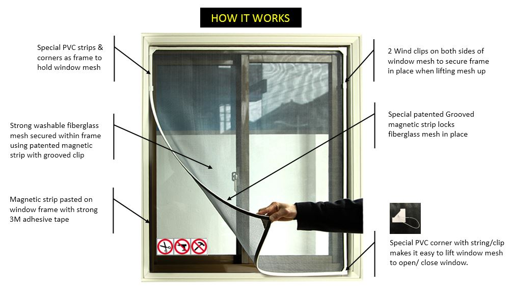 How Does It Work Insectout Magnetic Insect Screen
